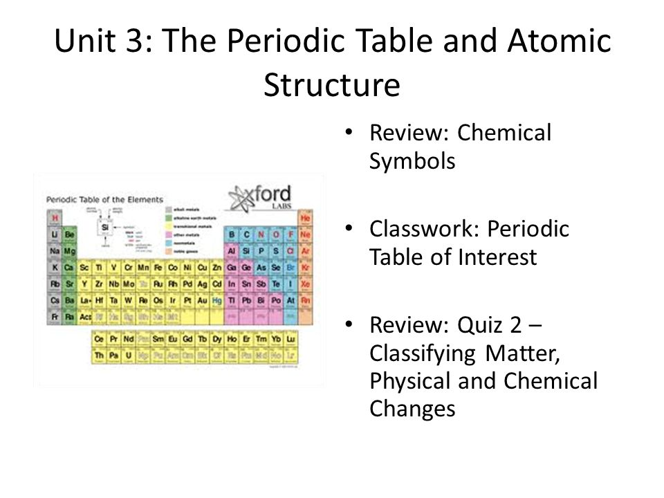 Unit 3 the periodic table and atomic structure review chemical 1 unit 3 the periodic table and atomic structure review chemical symbols classwork periodic table of interest review quiz 2 classifying matter urtaz Image collections