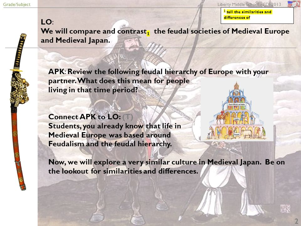 A comparison to feudal Europe   Grade/Subject Liberty Middle
