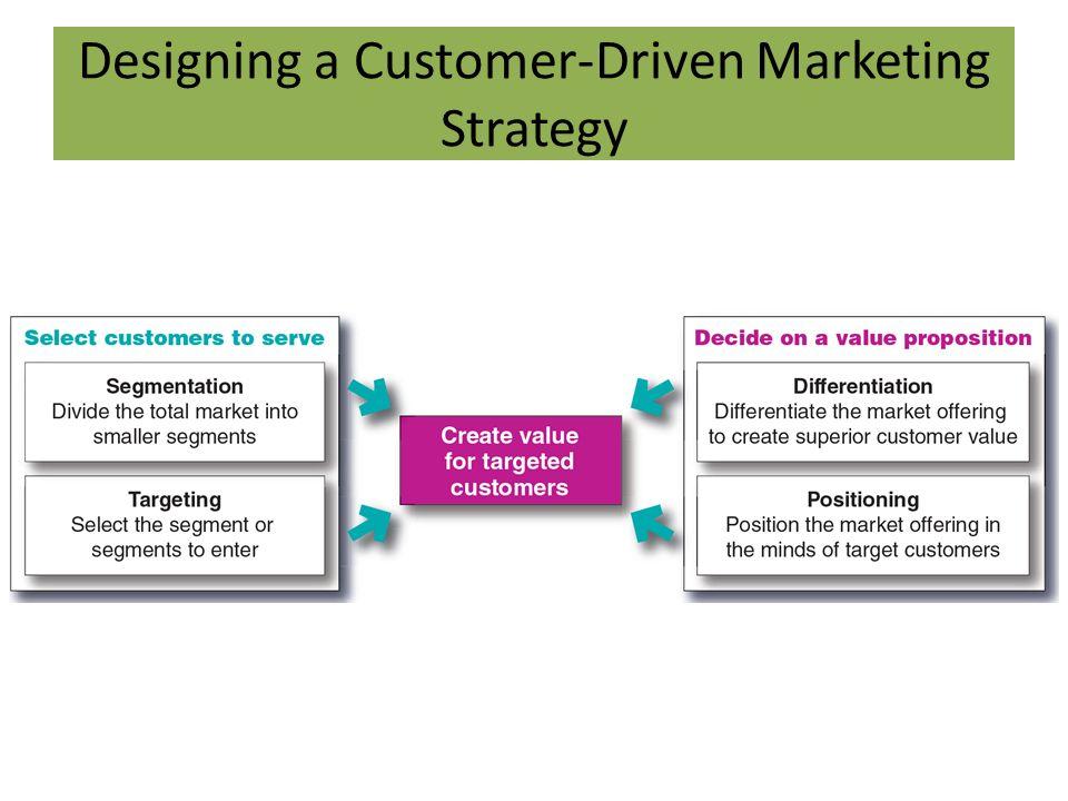 designing a customer driven marketing strategy