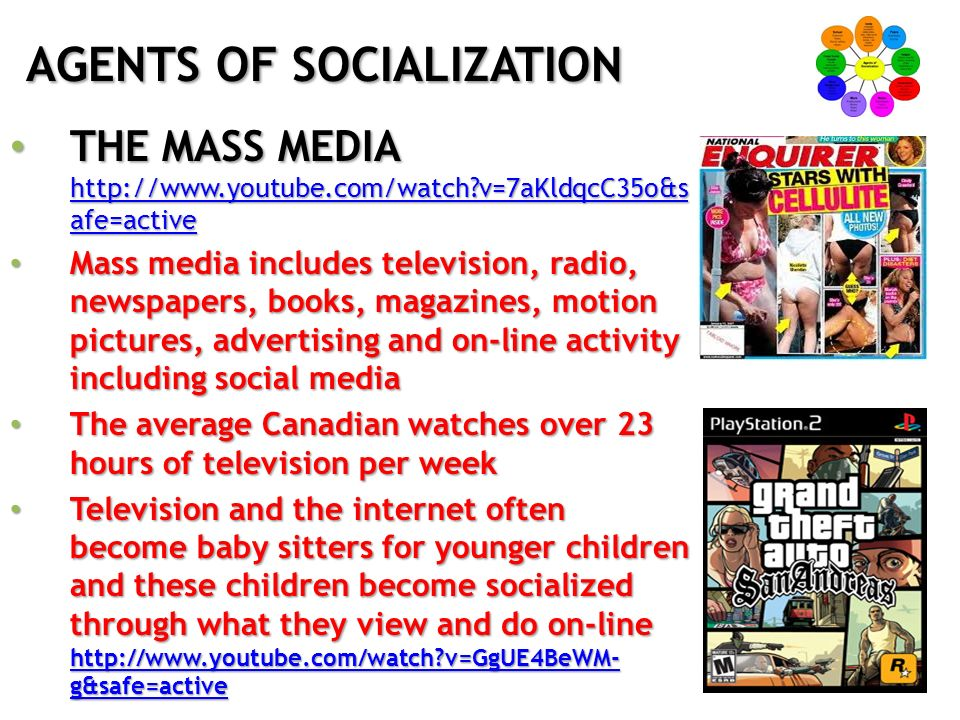 define agents of socialization