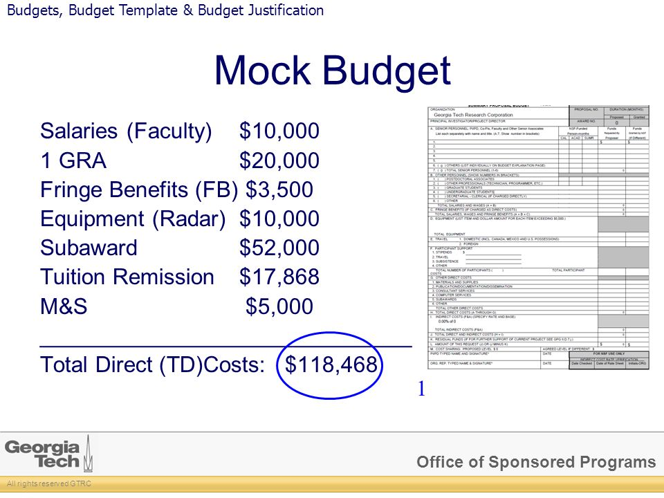 Office of Sponsored Programs All rights reserved GTRC Budgeting ...