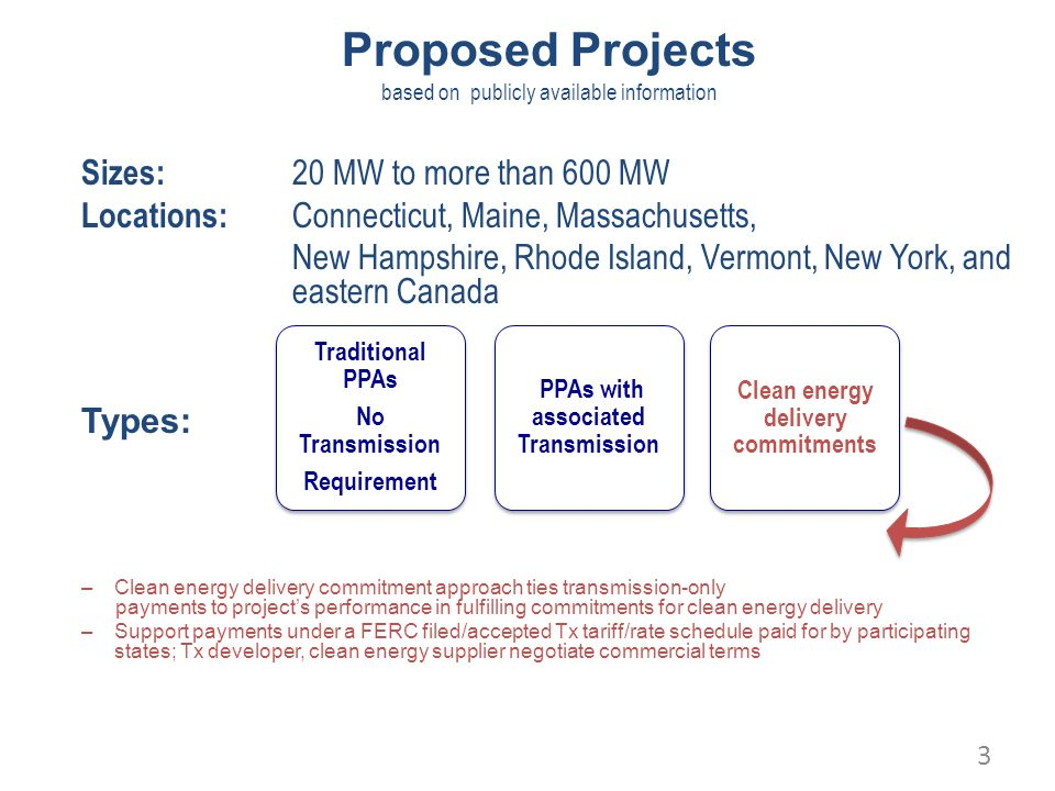 Multi-State Clean Energy RFP 1 To explore whether a multi-state