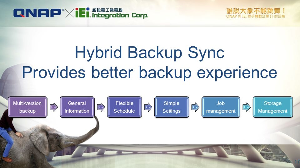 Hybrid Backup Sync A Comprehensive Hybrid Cloud Recovery Solution