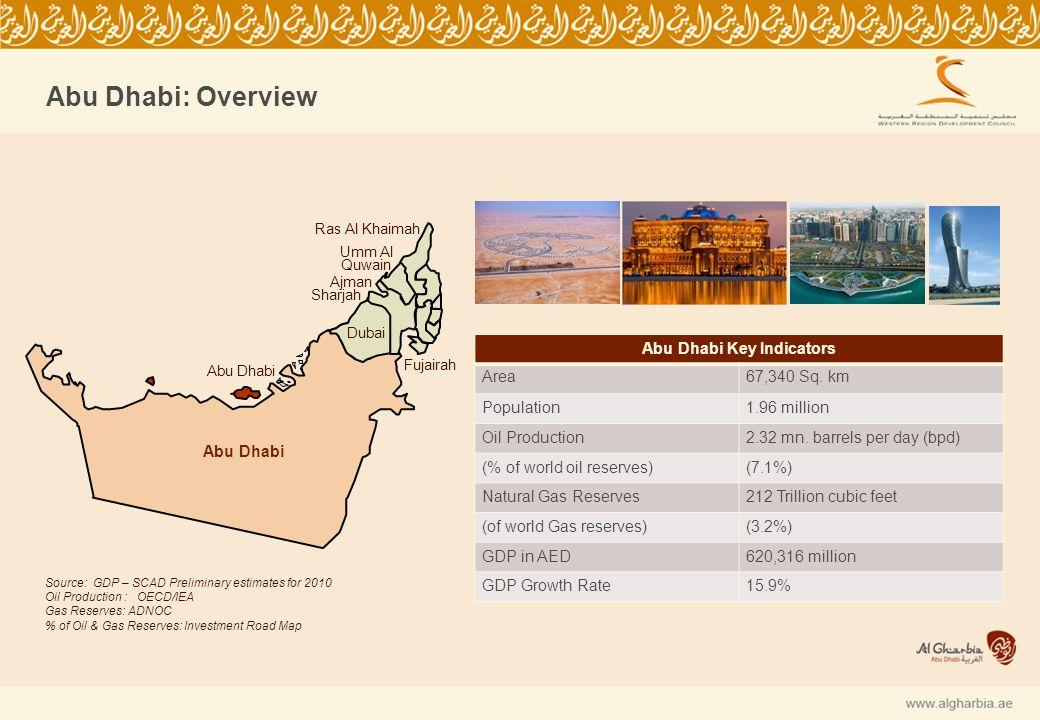 0 Al Gharbia Overview The Western Region of Abu Dhabi