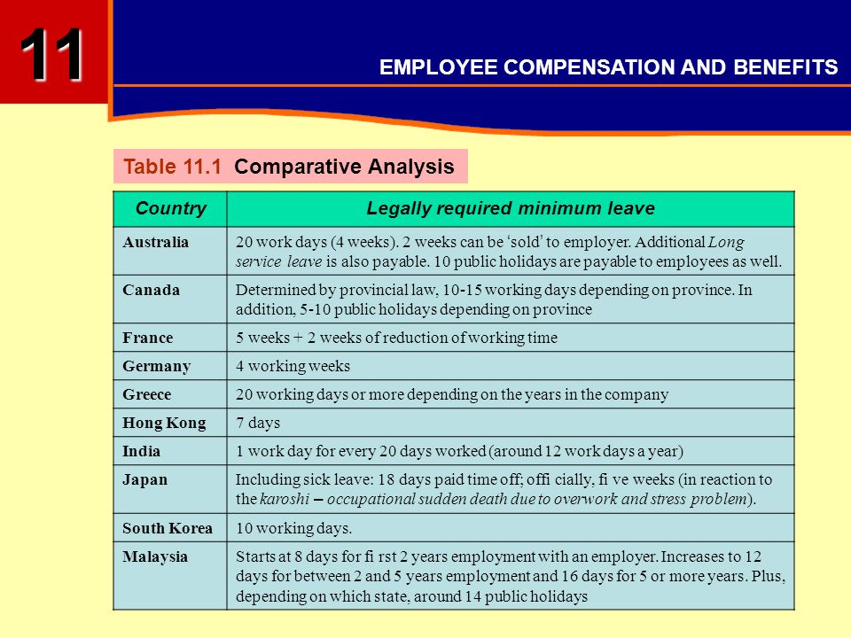 intrinsic compensation and discretionary benefits Compensation and benefits are key factors in recruiting and retaining the best talent for any level job in every industry employers know that it is tough to find and keep good talent.