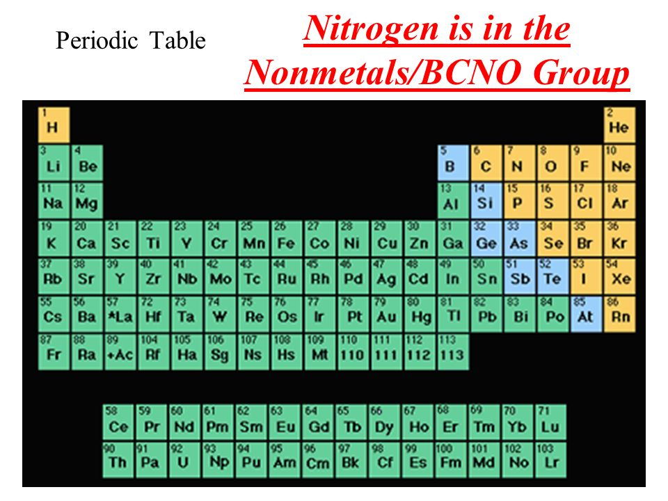What is nitrogen on the periodic table choice image periodic table the nitrogen cycle what is nitrogen periodic table nitrogen is in urtaz Gallery