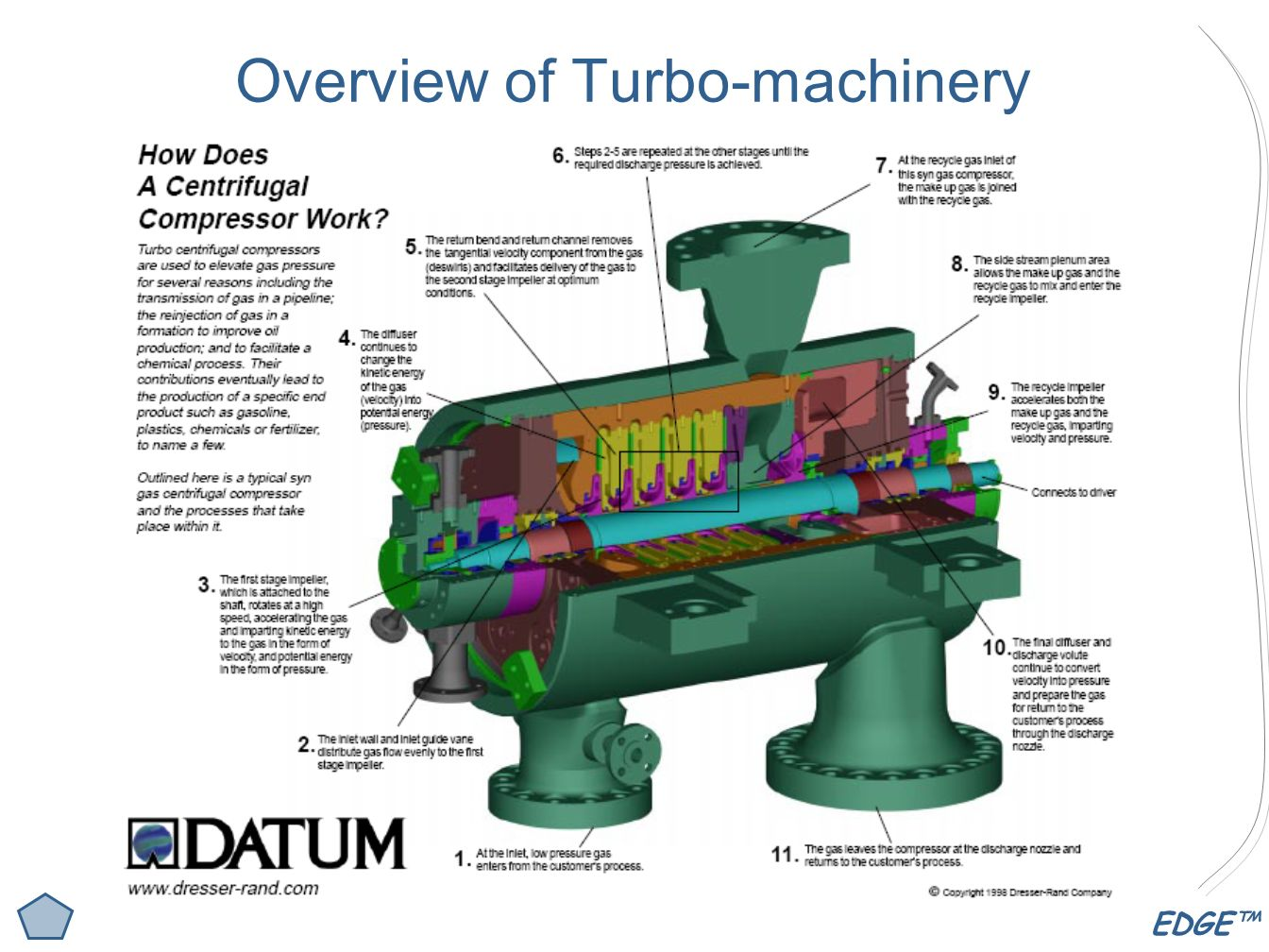 Edge Concept Level Project Plan P08452 Fault Detection And How Does A Turbo Work Diagram 4 Overview Of Machinery