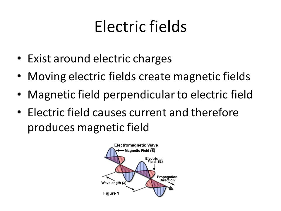 Electromagnetic Radiation. LIGHT Electric fields Exist around ...