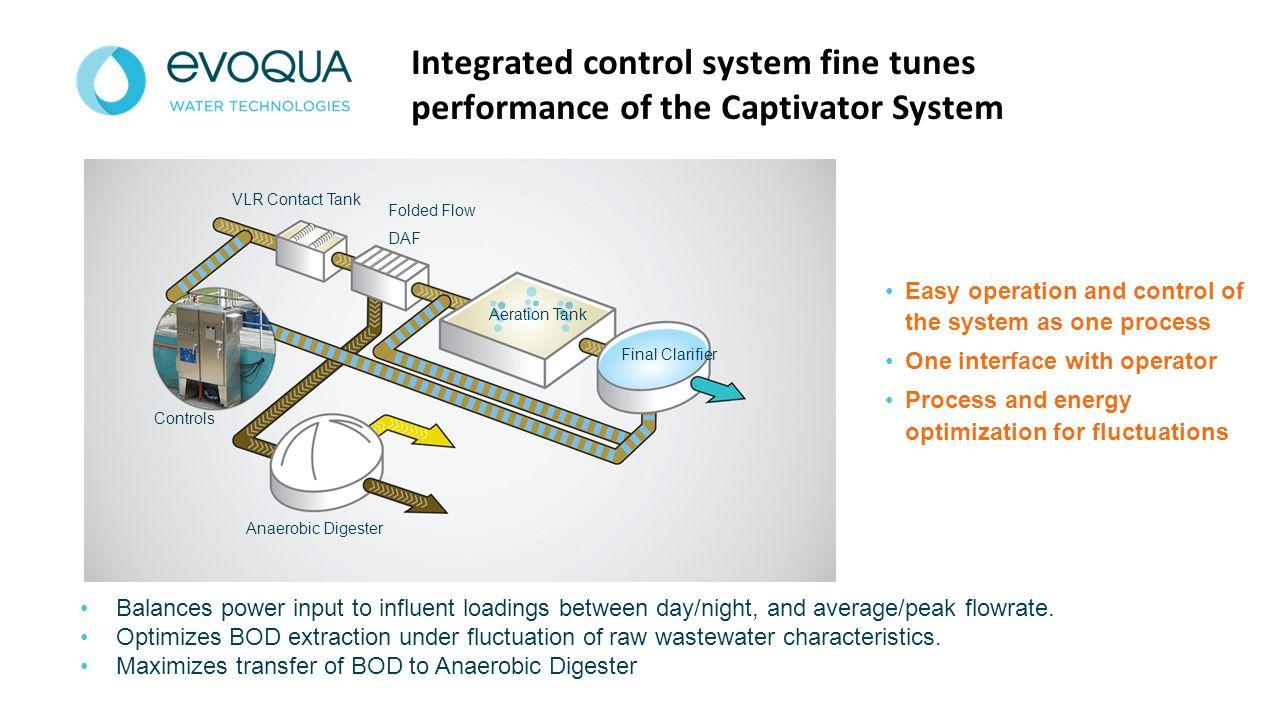 2014 Evoqua Water Technologies Llc Introducing The Captivator George Simplebiogasdigesterdiagramjpg 9 Easy Operation