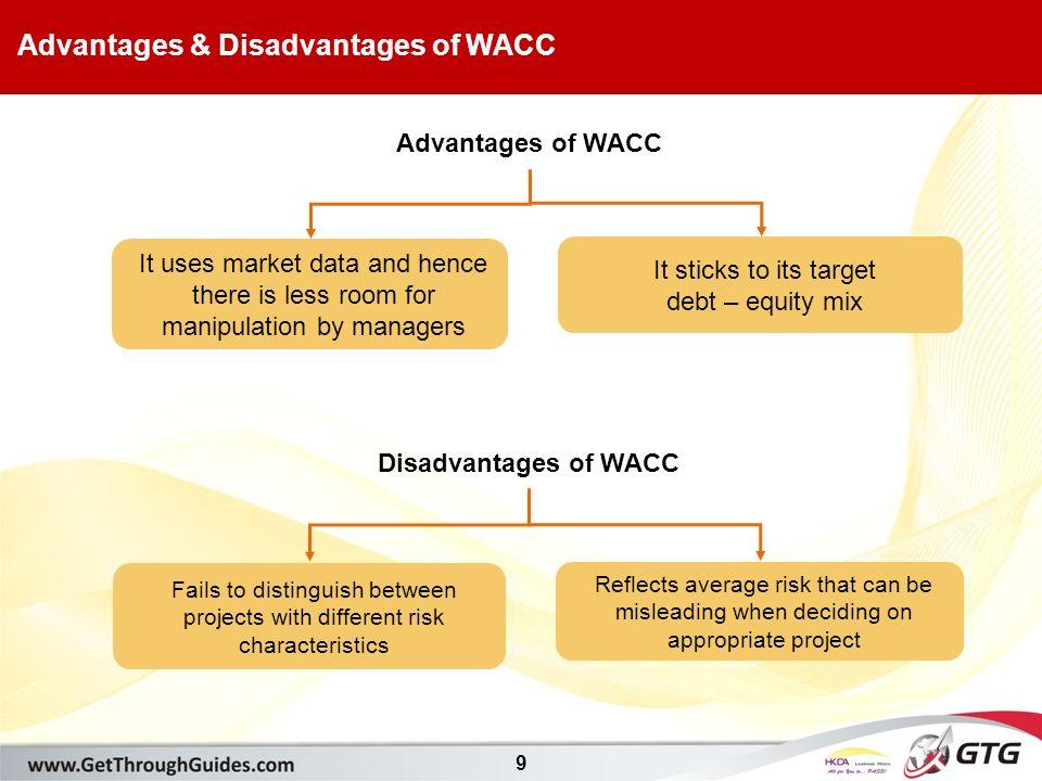 disadvantages of wacc