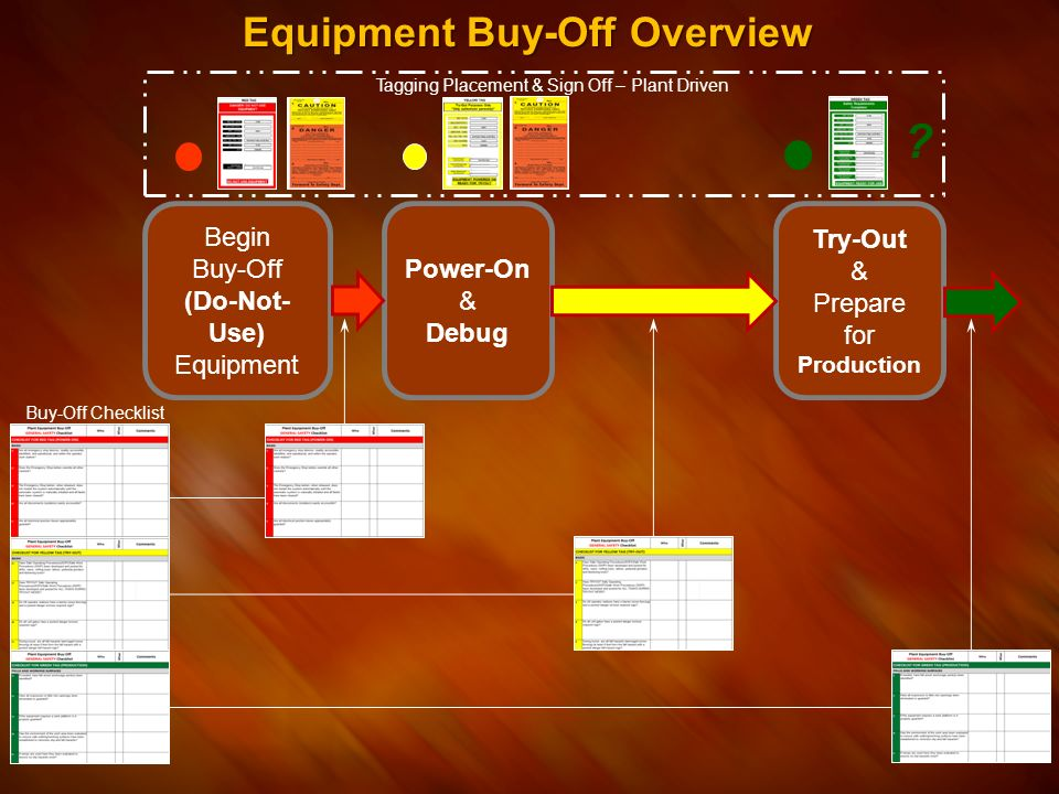 Equipment Buy-Off Process (Red Tag Process) g-Comply  - ppt