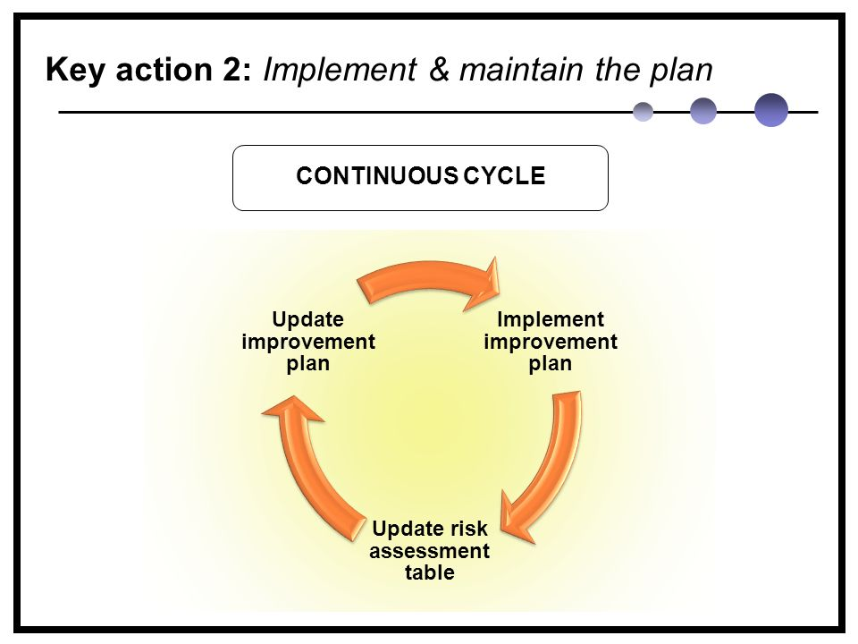 Key action 2: Implement & maintain the plan Implement improvement plan Update risk assessment table Update improvement plan CONTINUOUS CYCLE