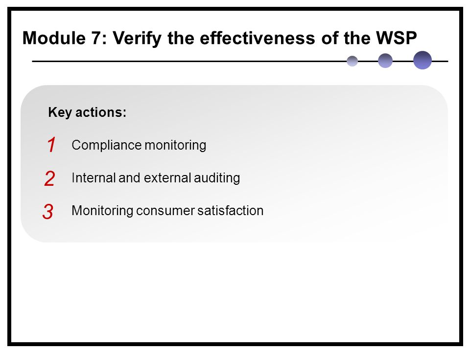 Module 7: Verify the effectiveness of the WSP Key actions: Compliance monitoring Internal and external auditing Monitoring consumer satisfaction 1 2 3