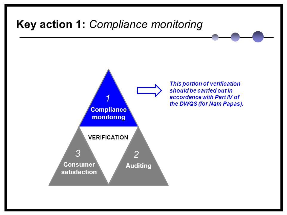 Key action 1: Compliance monitoring This portion of verification should be carried out in accordance with Part IV of the DWQS (for Nam Papas).