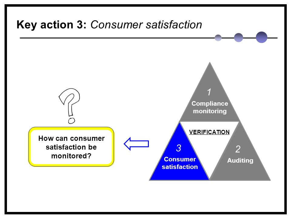 Key action 3: Consumer satisfaction How can consumer satisfaction be monitored.