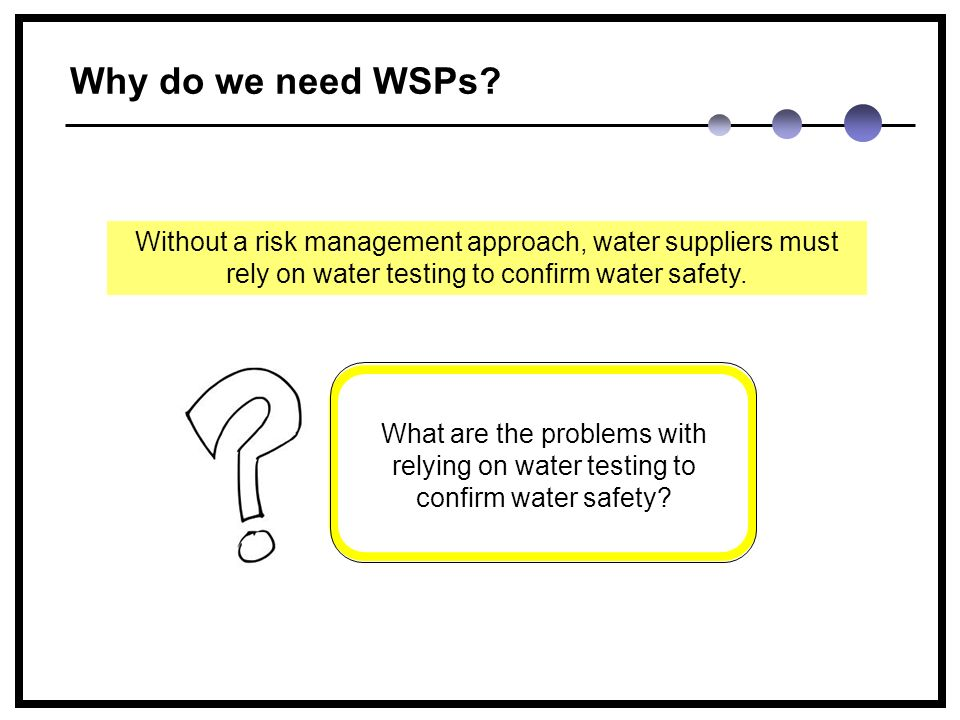 Why do we need WSPs. What are the problems with relying on water testing to confirm water safety.