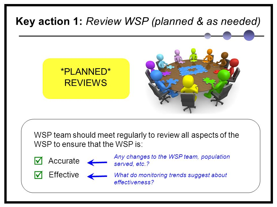 Key action 1: Review WSP (planned & as needed) WSP team should meet regularly to review all aspects of the WSP to ensure that the WSP is: Accurate Effective Any changes to the WSP team, population served, etc..