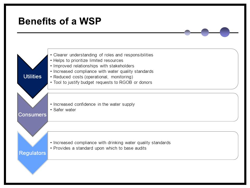Benefits of a WSP Utilities Clearer understanding of roles and responsibilities Helps to prioritize limited resources Improved relationships with stakeholders Increased compliance with water quality standards Reduced costs (operational, monitoring) Tool to justify budget requests to RGOB or donors Consumers Increased confidence in the water supply Safer water Regulators Increased compliance with drinking water quality standards Provides a standard upon which to base audits