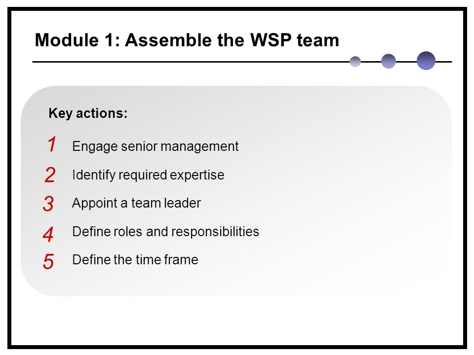 Module 1: Assemble the WSP team Key actions: Engage senior management Identify required expertise Appoint a team leader Define roles and responsibilities Define the time frame 1 2 3 4 5