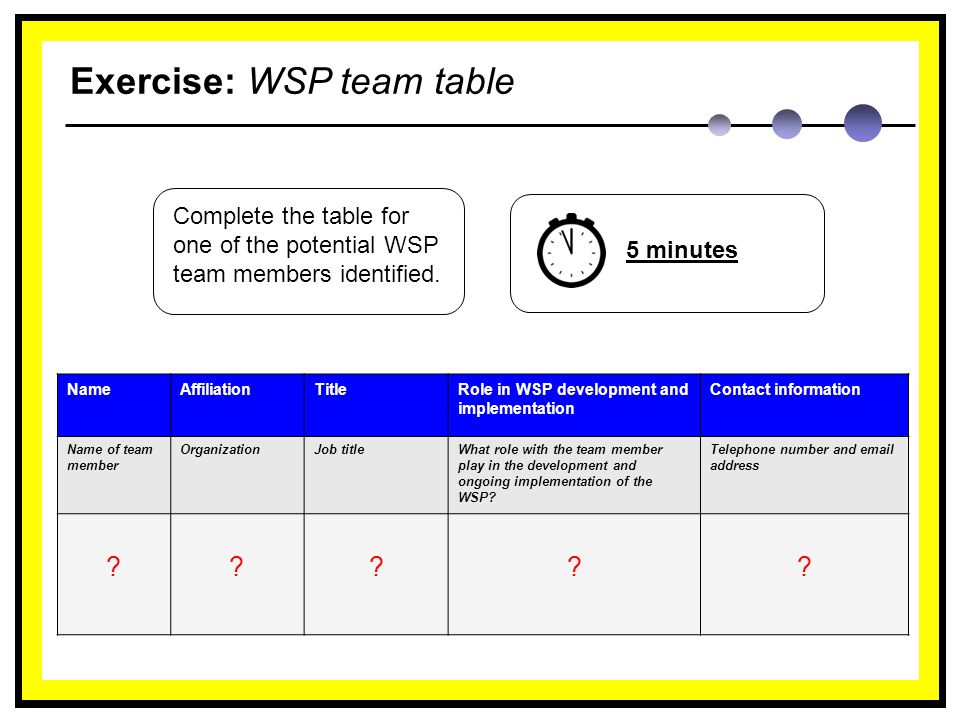 Exercise: WSP team table Complete the table for one of the potential WSP team members identified.
