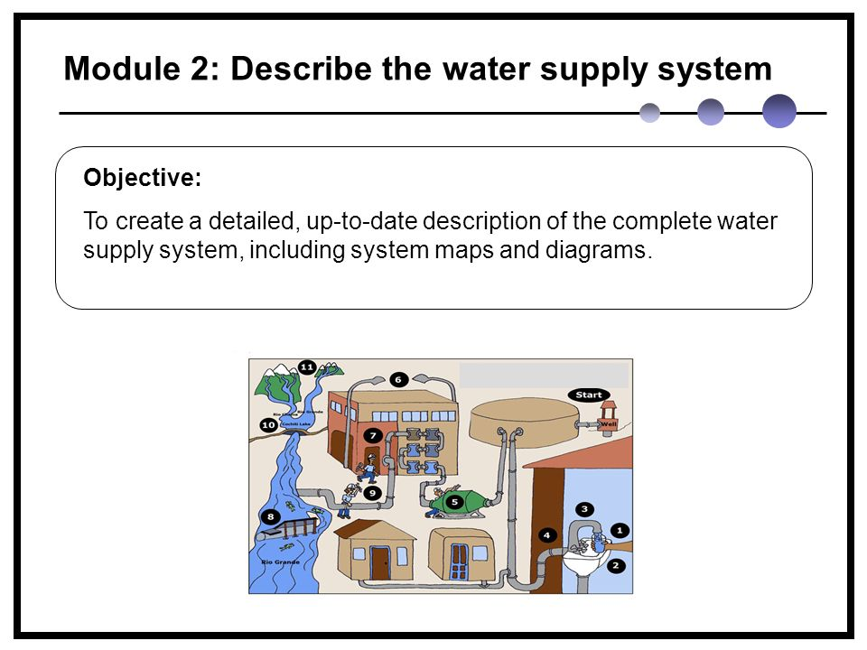 Module 2: Describe the water supply system Objective: To create a detailed, up-to-date description of the complete water supply system, including system maps and diagrams.