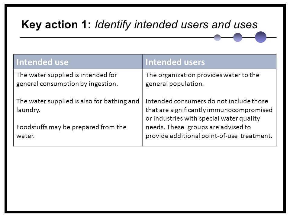 Key action 1: Identify intended users and uses Intended useIntended users The water supplied is intended for general consumption by ingestion.