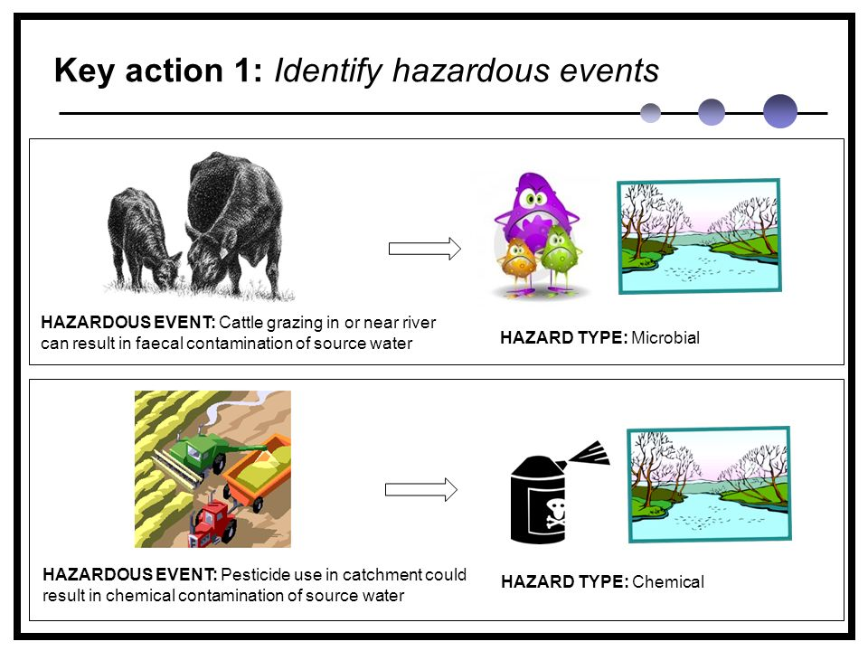HAZARDOUS EVENT: Cattle grazing in or near river can result in faecal contamination of source water HAZARD TYPE: Microbial HAZARDOUS EVENT: Pesticide use in catchment could result in chemical contamination of source water HAZARD TYPE: Chemical Key action 1: Identify hazardous events