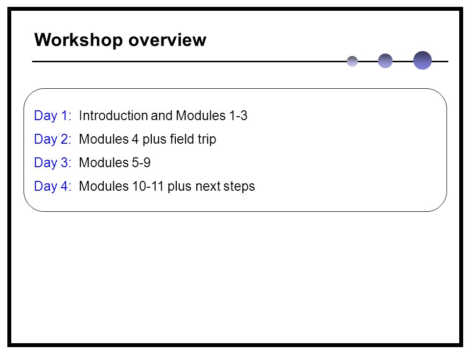 Workshop overview Day 1: Introduction and Modules 1-3 Day 2: Modules 4 plus field trip Day 3: Modules 5-9 Day 4: Modules 10-11 plus next steps