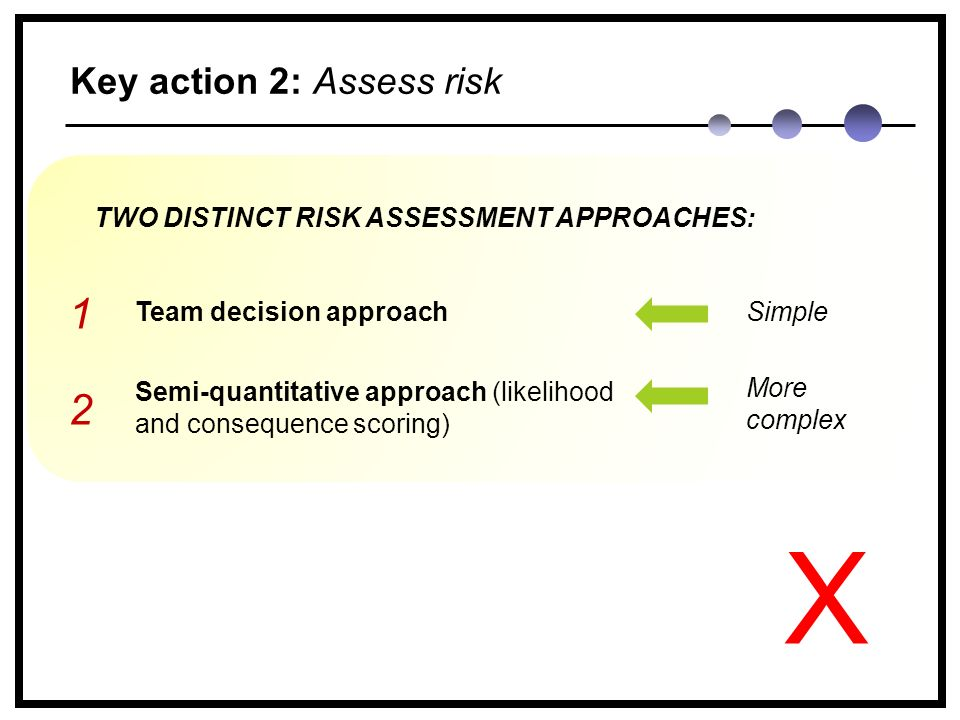 Key action 2: Assess risk TWO DISTINCT RISK ASSESSMENT APPROACHES: Team decision approach Semi-quantitative approach (likelihood and consequence scoring) 1 2 Simple More complex X