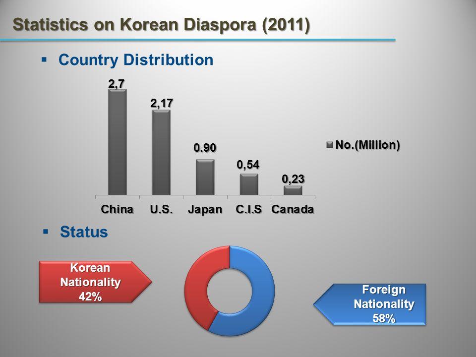 Consul General Soon Gu Yoon Korean American Community