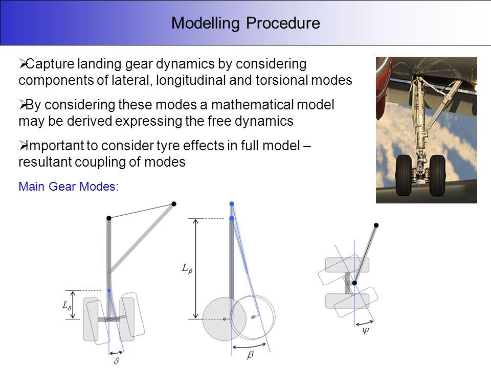 Dynamics of Aircraft Main Landing Gears Chris Howcroft