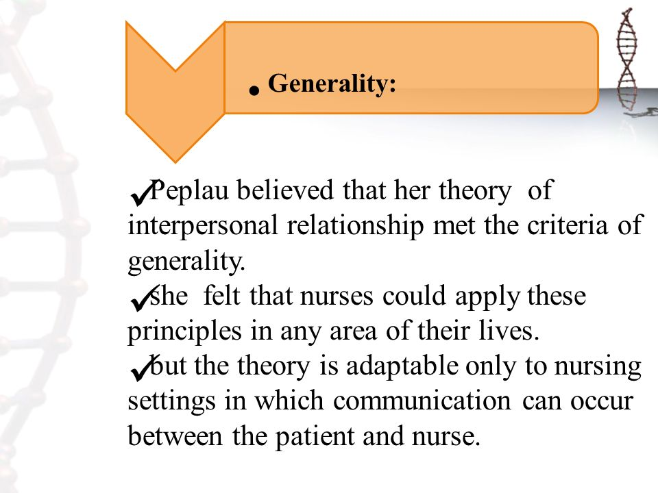 Peplau's+interpersonal+relations+theory+power+point.