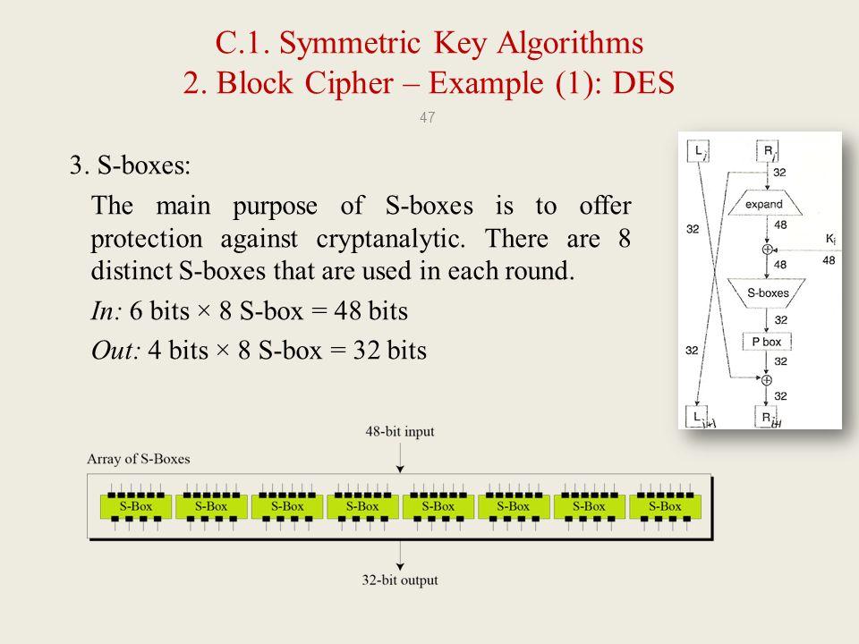 The des algorithm illustrated.