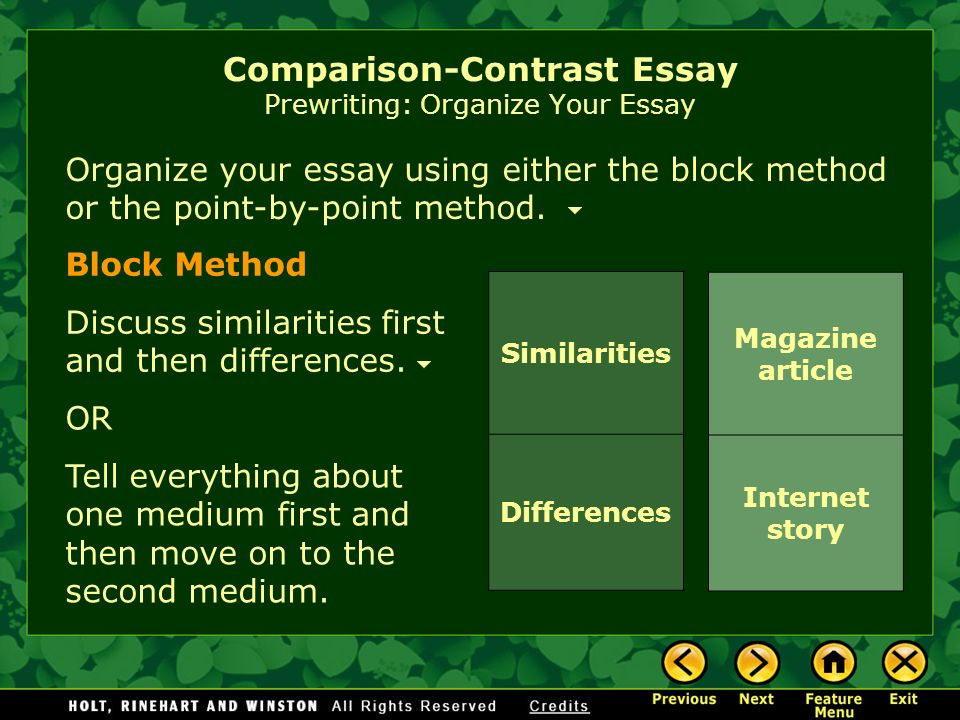 Proposal Essay Template Organize Your Essay Using Either The Block Method Or The Pointbypoint  Method Example Thesis Statements For Essays also Samples Of Persuasive Essays For High School Students Writing Workshop Writing A Comparecontrast Essay Assignment  Research Essay Proposal