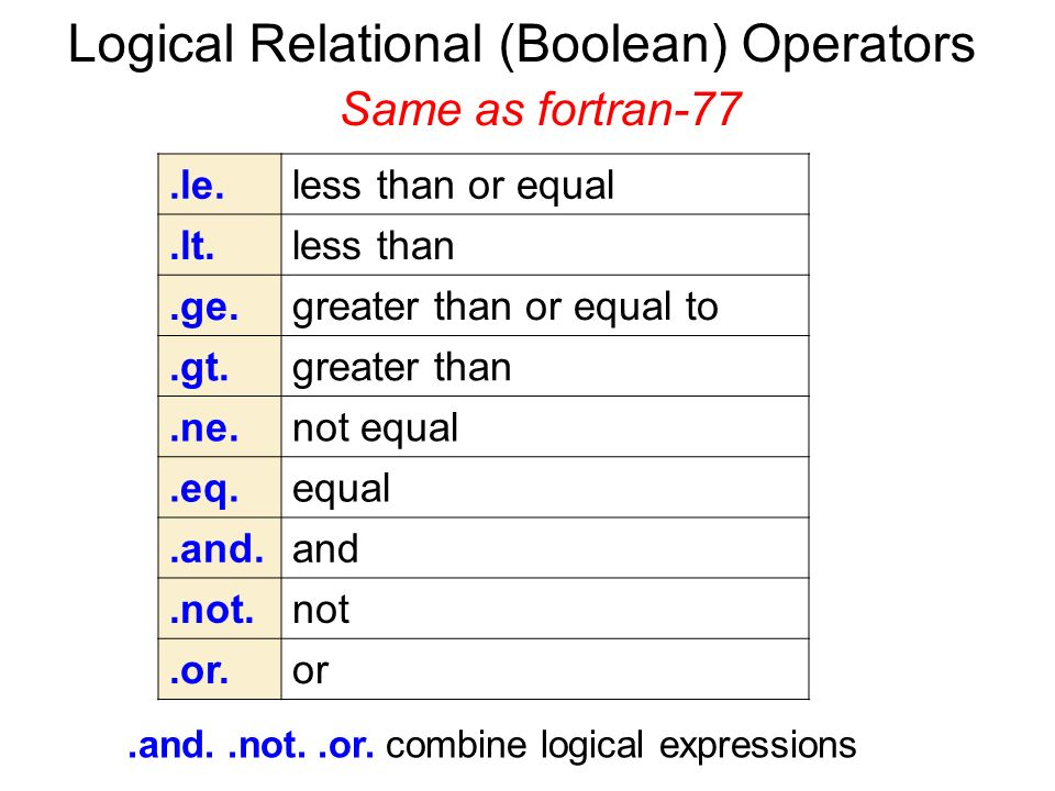 Logical Relational (Boolean) Operators Same as fortran-77.le.less than or equal.lt.less than.ge.greater than or equal to.gt.greater than.ne.not equal.eq.equal.and.and.not.not.or.or.and..not..or.