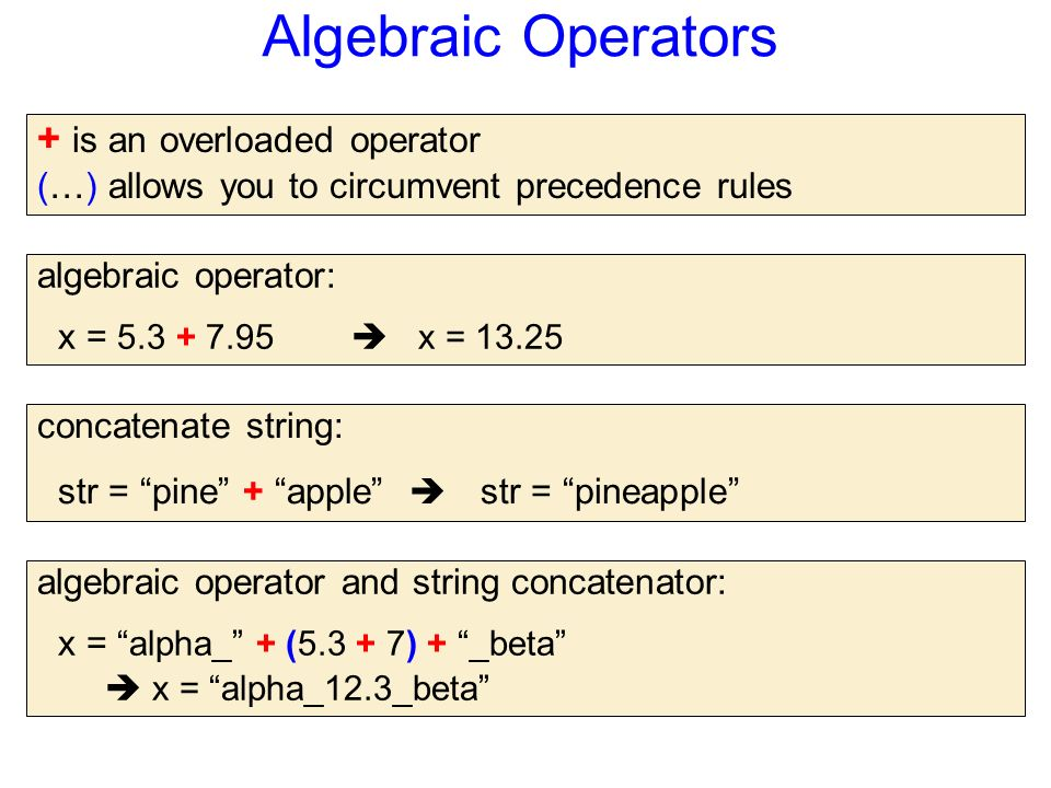 algebraic operator and string concatenator: x = alpha_ + (5.3 + 7) + _beta  x = alpha_12.3_beta Algebraic Operators algebraic operator: x = 5.3 + 7.95  x = 13.25 concatenate string: str = pine + apple  str = pineapple + is an overloaded operator (…) allows you to circumvent precedence rules
