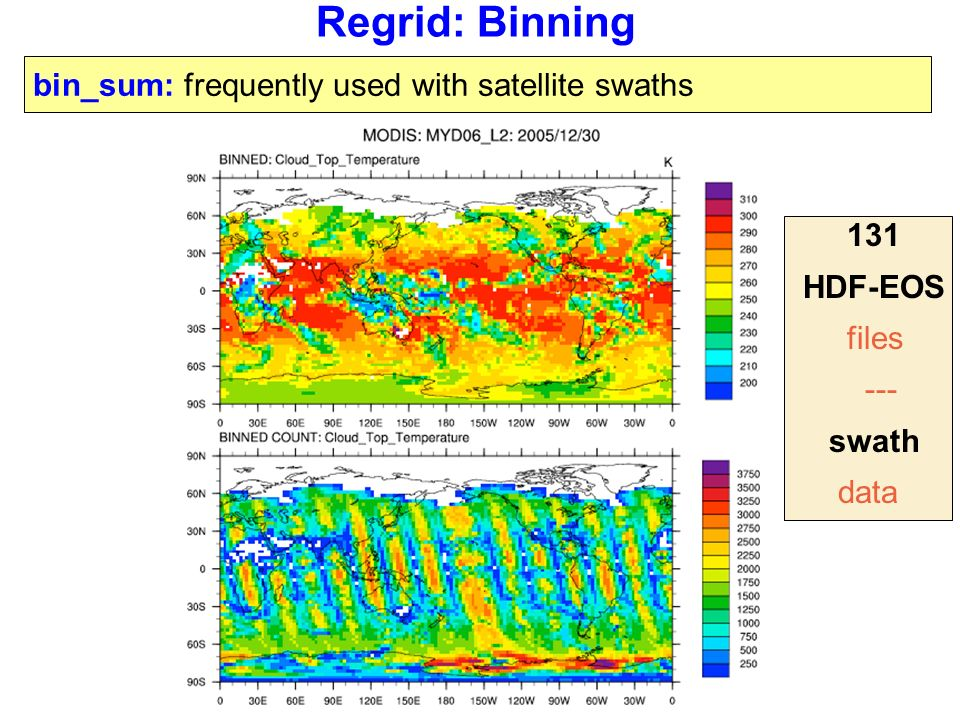 Regrid: Binning bin_sum: frequently used with satellite swaths 131 HDF-EOS files --- swath data