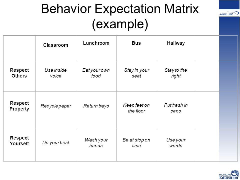 Middle school | behavior matrix.