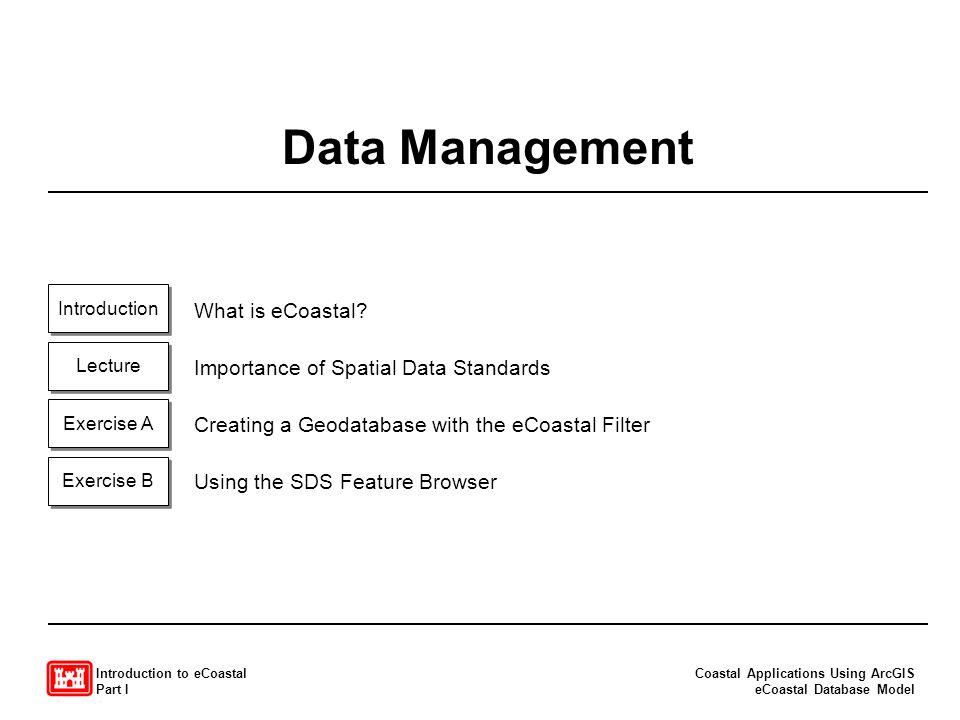 Coastal Applications Using ArcGIS eCoastal Database Model Data