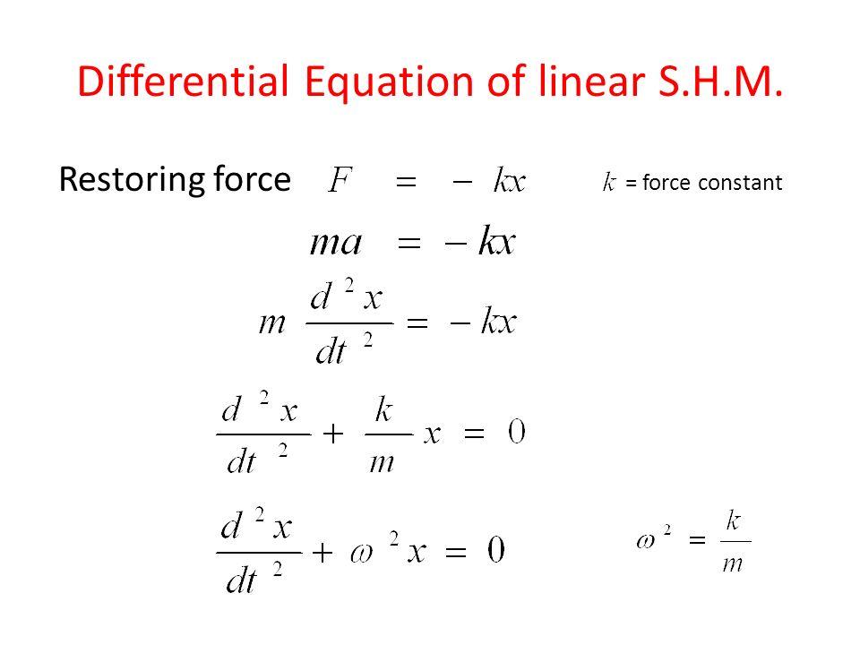 Oscillations By M P Chaphekar  Types Of Motion 1 Translational