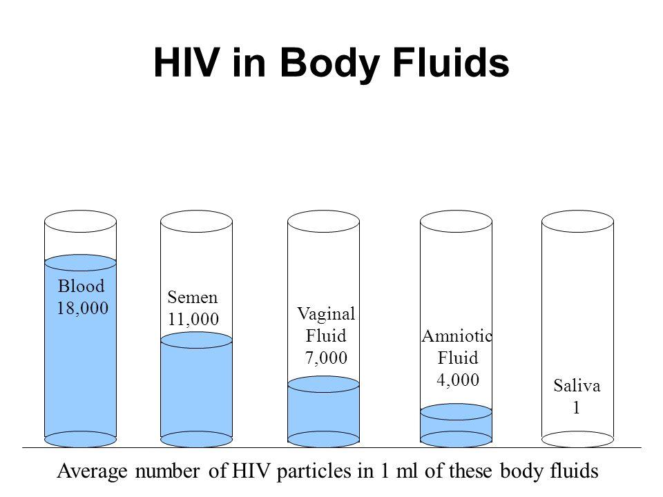 Pdf differential diagnostics of female sexual fluids