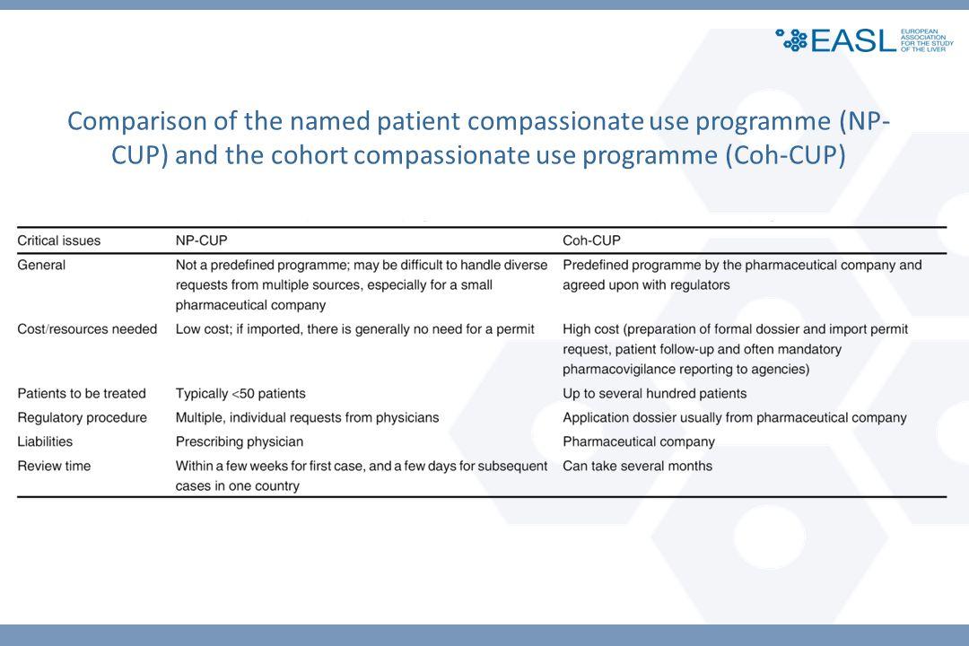 EASL view on HCV compassionate use programmes Daniele Prati