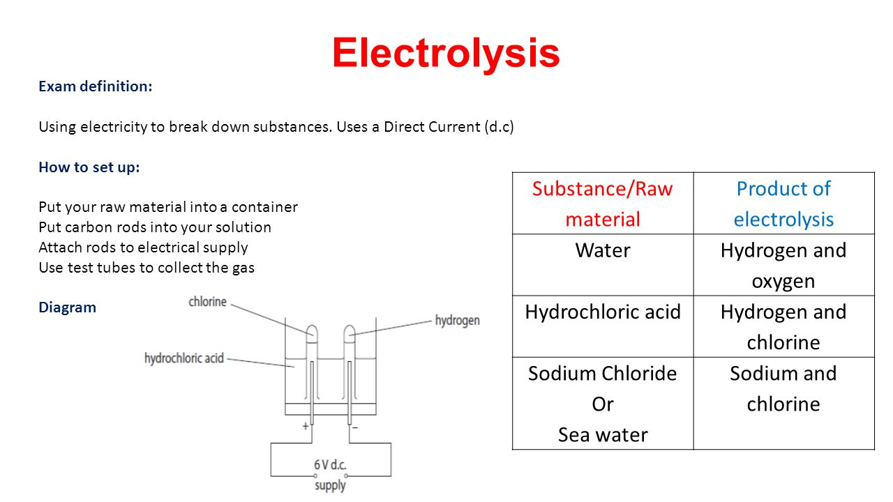 core chemistry smart teach 3: acids and electrolysis. - ppt download