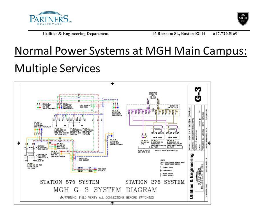 Utilities & Engineering Department16 Blossom St , Boston