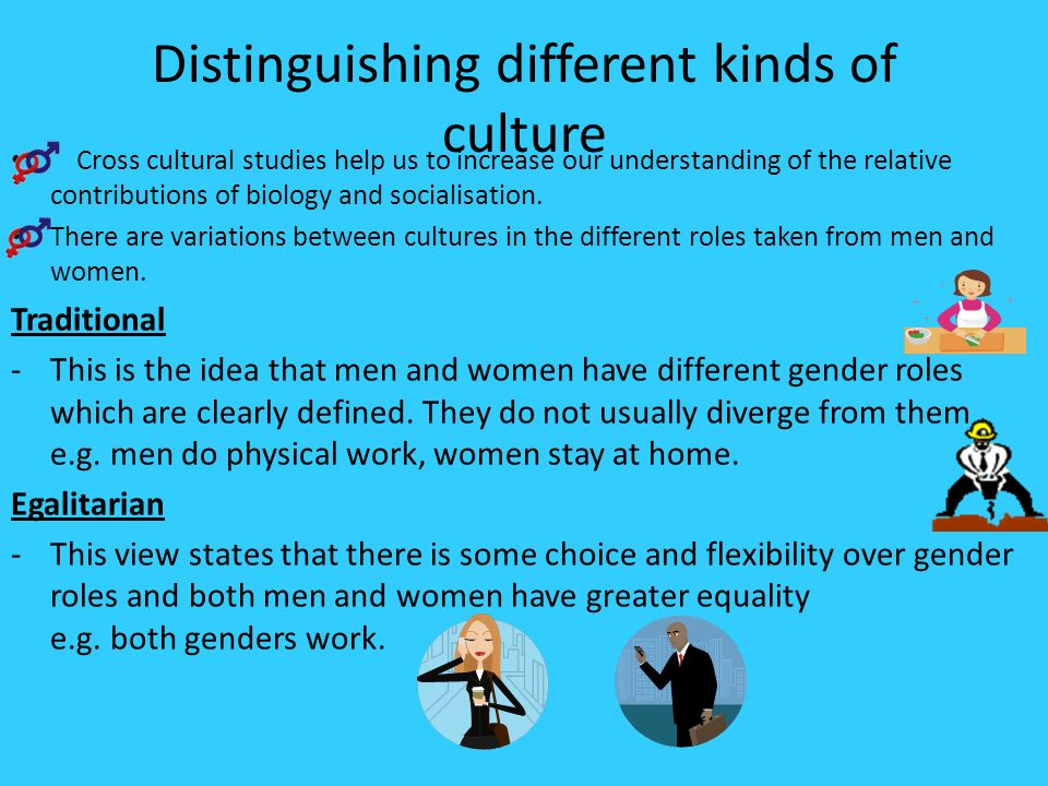 an overview of changes in societies definition of gender roles Gender as a social construction if sex is a biological concept, then gender is a social concept it refers to the social and cultural differences a society assigns to people based on their (biological) sex.