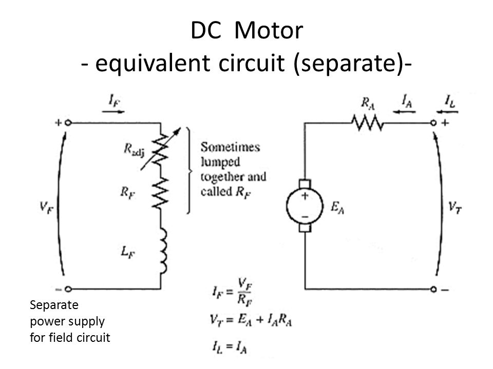 smje 2103 dc motors dc motor discussion topics 1 basic structure 2