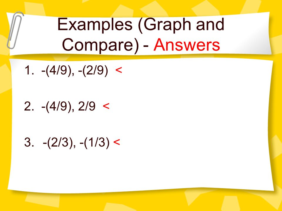 Chapter 5 Notes 5 1 Compare Order Rational Numbers Graph