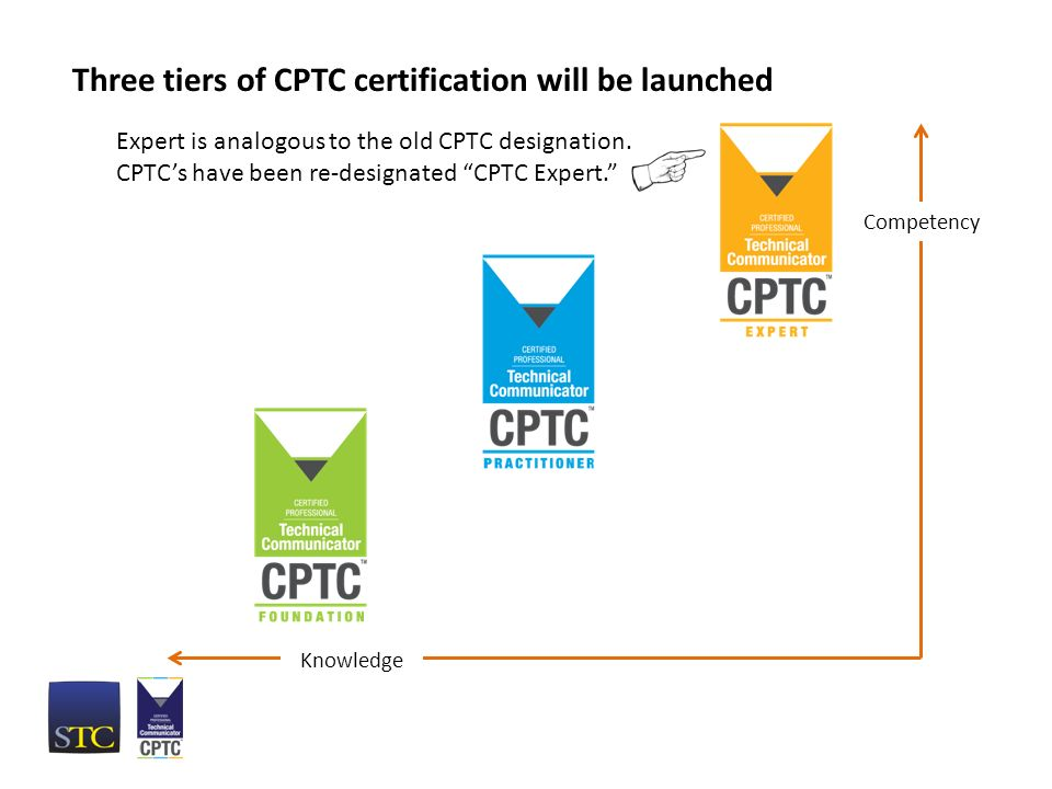 Certified Professional Technical Communicator Cptc What You Need