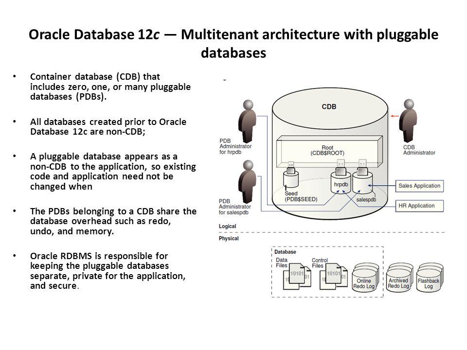 מימוש מערכות מסדי נתונים (236510) Lecture 1 : Oracle