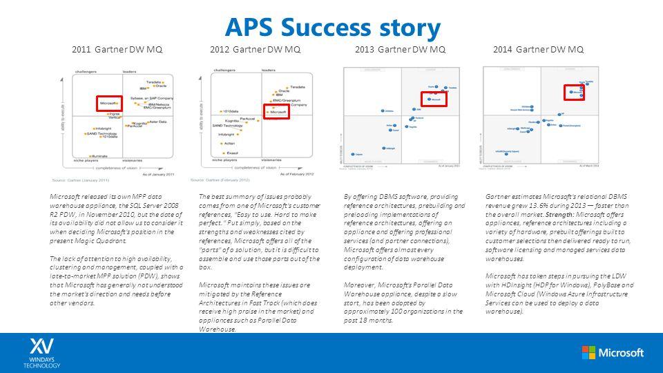 Microsoft Analytics Platform System Stefan Cronjaeger, Microsoft